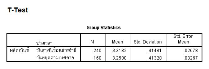 สถิติ T-test_การวิเคราะห์ข้อมูล_วิเคราะห์ข้อมูลสถิติ_การวิเคราะห์ข้อมูล_สถิติการวิเคราะห์บริการจ้างทำวิทยานิพนธ์_ปัญหางานวิจัย_ข้อผิดพลาดในการทำวิจัย_รับจัดหน้าวิทยานิพนธ์_การทำวิทยานิพนธ์ปริญญาโท_การทำงานวิทยานิพนธ์_ดุษฎีนิพนธ์_การทำดุษฎีนิพนธ์_งานดุษฎีนิพนธ์_หัวข้อวิจัย_งานวิทยานิพนธ์_จ้างทําวิจัย_ตั้งหัวข้อเรื่องงานวิจัย_หัวข้อวิจัย_ตั้งหัวข้อเรื่องงานวิจัย_การเขียน Proposal งานวิจัย_การเขียนโครงร่างงานวิจัย_กำหนดปัญหางานวิจัย_การเลือกหัวข้องานวิจัย_บริการรับทำวิจัย_รับทำวิจัย_บริการรับทำวิจัย_การทำงานวิจัย_งานวิจัย_ข้อมูลงานวิจัย_จ้างทำวิจัย 5 บท_รับทำวิทยานิพนธ์_รับทำวิทยานิพนธ์ ราคา_บริการรับทำวิจัย.com