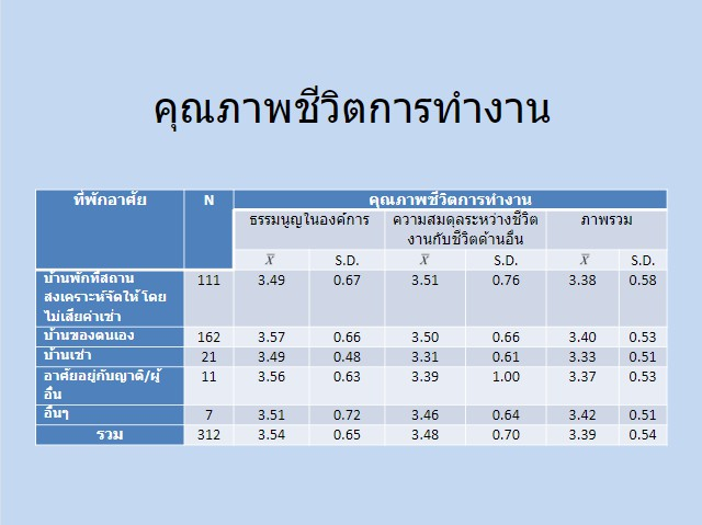 ความเครียดกับการทำงานวิจัย_บริการรับทำวิจัย_รับทำวิจัย_การทำงานวิจัย_งานวิจัย_ข้อมูลงานวิจัย_จ้างทำวิจัย 5 บท_รับทำวิทยานิพนธ์_รับทำวิทยานิพนธ์ ราคา_บริการรับทำวิจัย.com_งานวิจัย คุณภาพ_ทำงานวิจัย_เคล็ดลับการทำงานวิจัย_บริการงานวิจัย_บริการรับทำวิจัย_รับทำวิจัย ราคา_บริการงานวิทยานิพนธ์_บริการรับทำวิทยานิพนธ์_รับทำวิทยานิพนธ์ ราคา_รับทำวิทยานิพนธ์_การทำงานวิทยานิพนธ์_งานวิทยานิพนธ์_บริการงานดุษฎีนิพนธ์_บริการรับทำดุษฎีนิพนธ์_รับทำดุษฎีนิพนธ์ ราคา_รับทำดุษฎีนิพนธ์_การทำงานดุษฎีนิพนธ์_งานดุษฎีนิพนธ์_เทคนิคทำงานวิจัย_ปัญหางานวิจัย_ข้อผิดพลาดในการทำวิจัย_กำหนดปัญหางานวิจัย_การเลือกหัวข้องานวิจัย_การทำวิทยานิพนธ์ปริญญาโท_วิทยานิพนธ์ป. โท_การเขียนวัตถุประสงค์การวิจัย_วัตถุประสงค์การวิจัย_หัวข้องานวิทยานิพนธ์_หัวข้องานวิจัย_หัวข้องานดุษฎีนิพนธ์_หัวข้อวิจัย การท่องเที่ยว_วิจัยหัวข้อ_งานวิจัยปริญญาตรี_งานวิจัยปริญญาโท_การทำ  IS_การทำสารนิพนธ์_ทักษะการทำงานวิจัย_ทักษะพื้นฐานงานวิจัย_วิจัยการตลาด_บทคัดย่อ (Abstract) _การเขียนบทคัดย่อ_การเขียนบทความ_การทำโปรเจคจบ_โปรเจคจบ_การทำ PowerPoint_การนำเสนองาน (Presentation)_การทำ Presentation